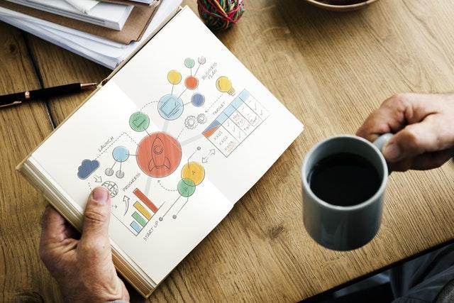 strategie social media pentru afaceri mici si mijlocii